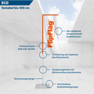 FlipFlag ECO - Das Beachflag System für rechteckige Fahnentücher